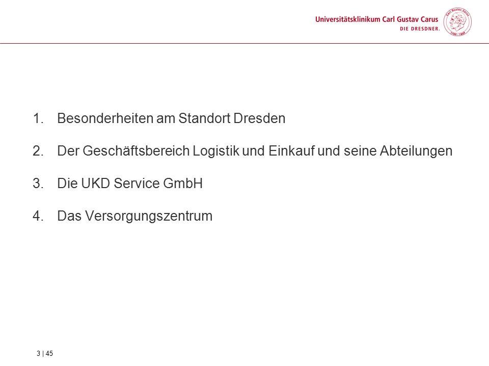 1.Besonderheiten am Standort Dresden 2.Der Geschäftsbereich Logistik und Einkauf und seine Abteilungen 3.Die UKD Service GmbH 4.Das Versorgungszentrum