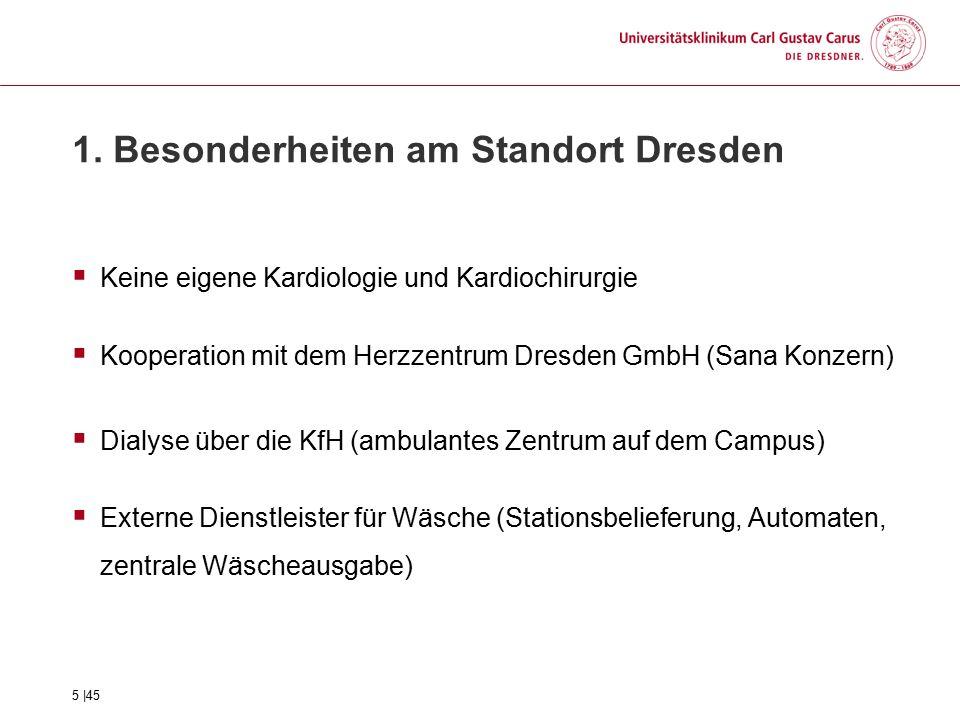 1. Besonderheiten am Standort Dresden  Keine eigene Kardiologie und Kardiochirurgie  Kooperation mit dem Herzzentrum Dresden GmbH (Sana Konzern)  D