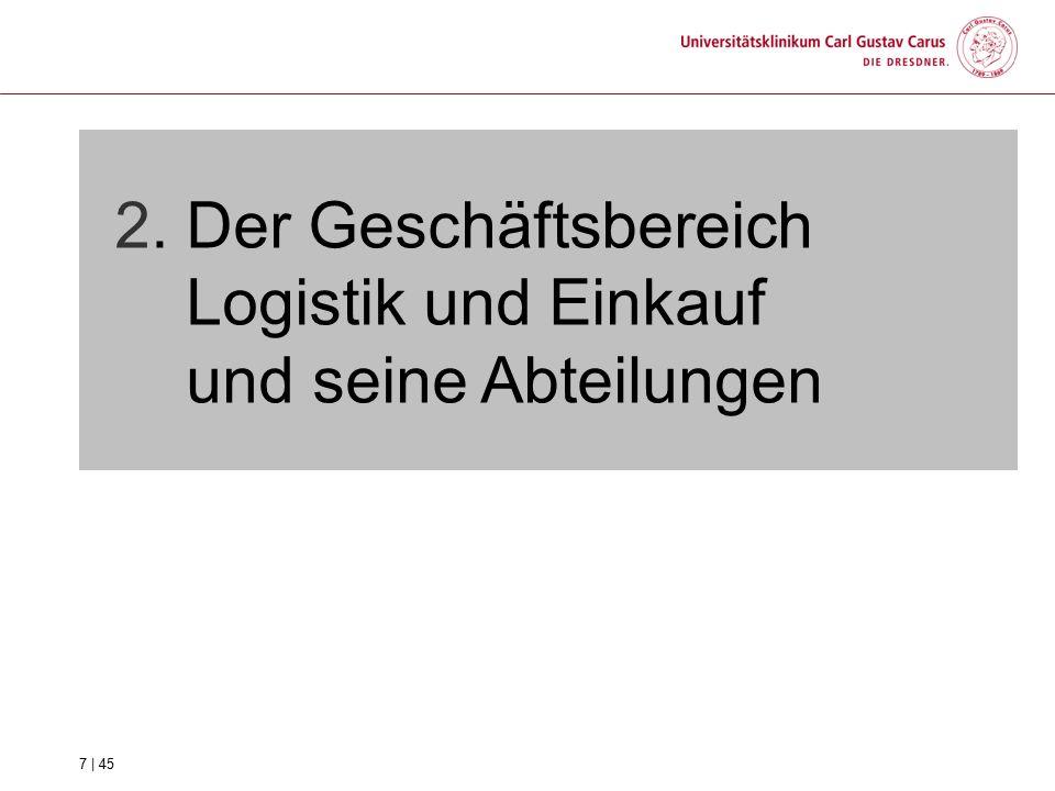 2. Der Geschäftsbereich Logistik und Einkauf und seine Abteilungen 7 | 45