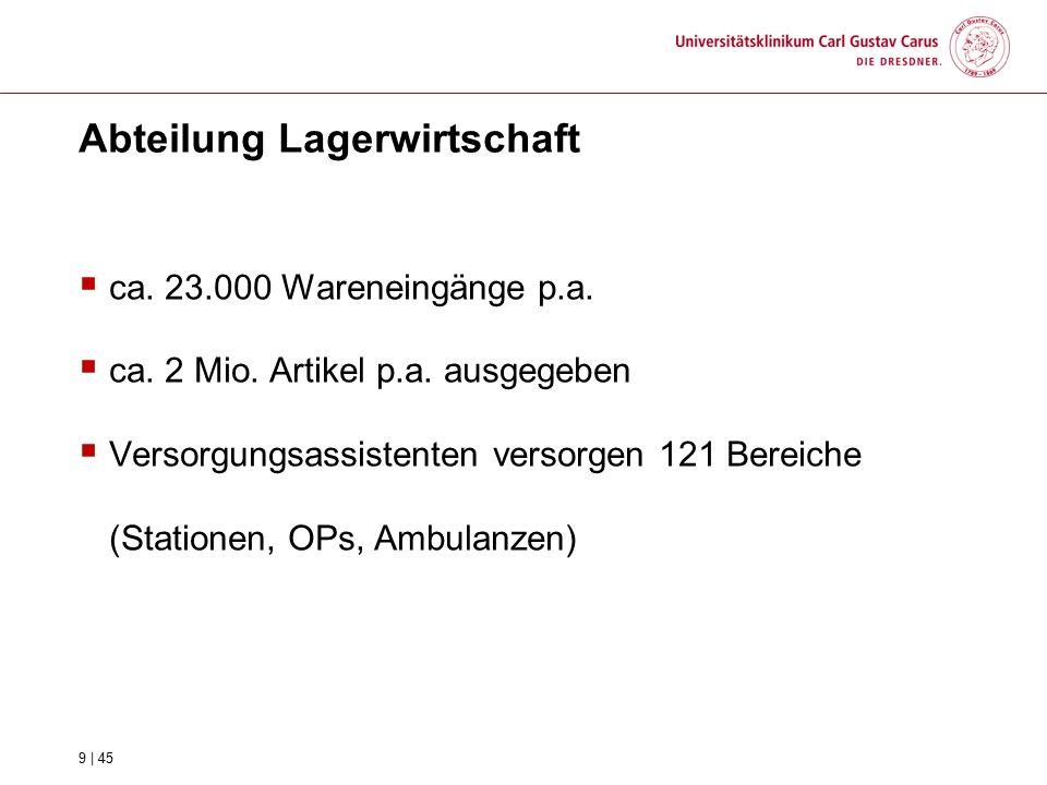 Abteilung Lagerwirtschaft  ca. 23.000 Wareneingänge p.a.  ca. 2 Mio. Artikel p.a. ausgegeben  Versorgungsassistenten versorgen 121 Bereiche (Statio