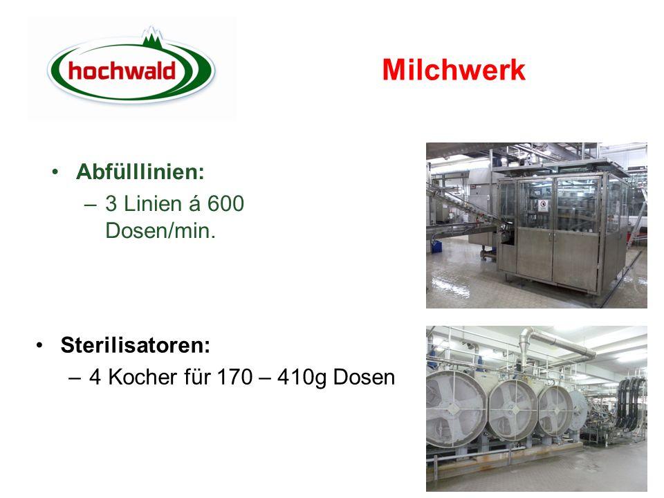 Milchwerk Sterilisatoren: –4 Kocher für 170 – 410g Dosen Abfülllinien: –3 Linien á 600 Dosen/min.