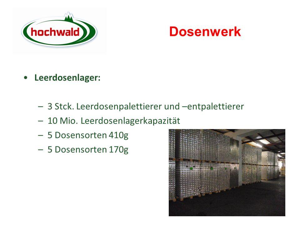 Dosenwerk Leerdosenlager: –3 Stck.Leerdosenpalettierer und –entpalettierer –10 Mio.