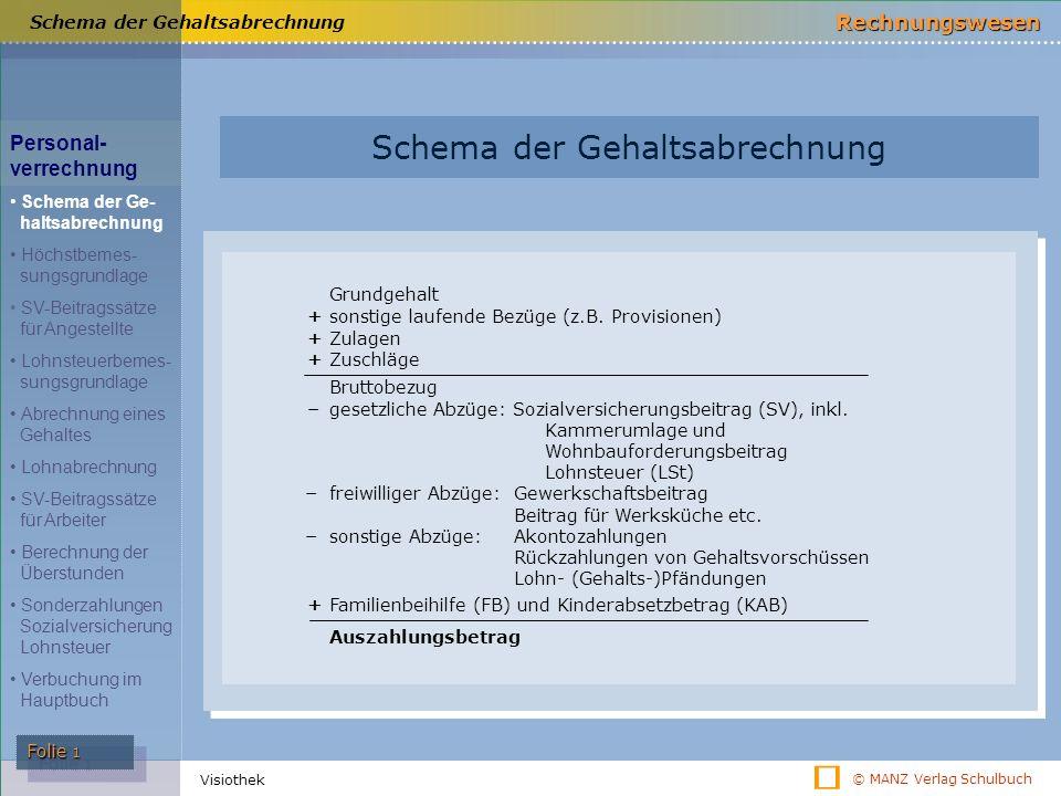 © MANZ Verlag Schulbuch Rechnungswesen Folie 1 Visiothek Schema der Gehaltsabrechnung Grundgehalt +sonstige laufende Bezüge (Provisionen) +Sonderkoste