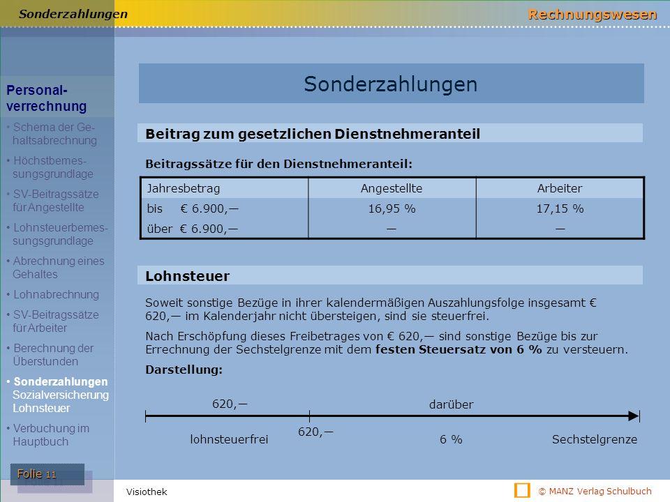 © MANZ Verlag Schulbuch Rechnungswesen Folie 11 Visiothek Sonderzahlungen Beitrag zum gesetzlichen Dienstnehmeranteil JahresbetragAngestellteArbeiter