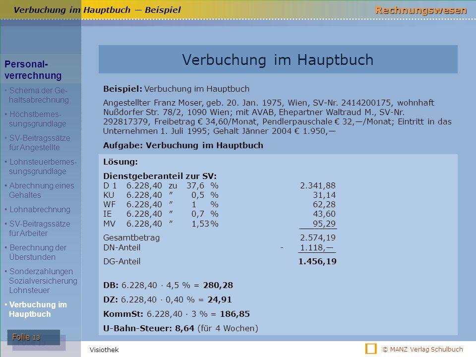 © MANZ Verlag Schulbuch Rechnungswesen Folie 13 Visiothek Verbuchung im Hauptbuch — Beispiel Verbuchung im Hauptbuch Beispiel: Verbuchung im Hauptbuch