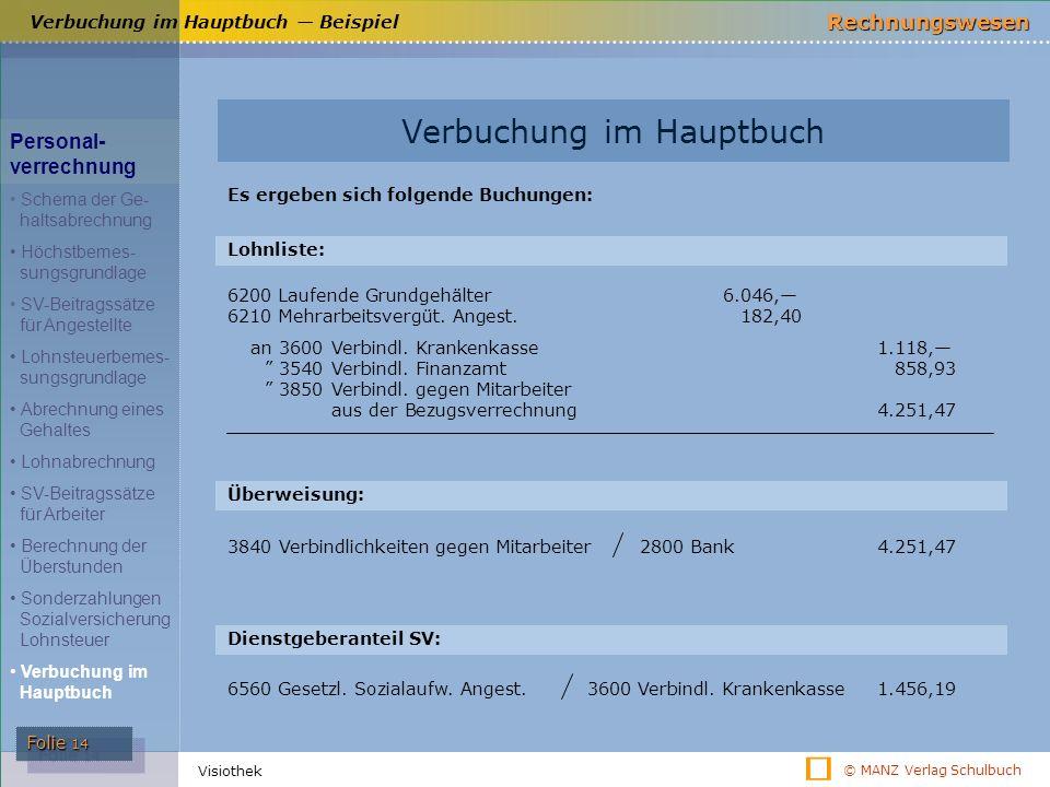 © MANZ Verlag Schulbuch Rechnungswesen Folie 14 Visiothek Verbuchung im Hauptbuch — Beispiel Verbuchung im Hauptbuch Es ergeben sich folgende Buchunge