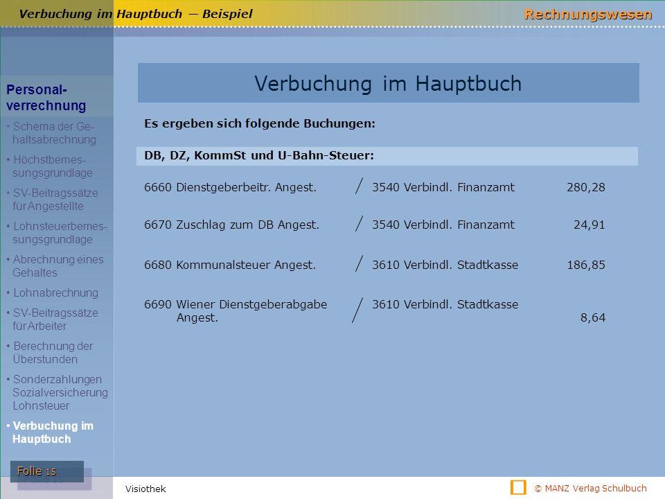 © MANZ Verlag Schulbuch Rechnungswesen Folie 15 Visiothek Verbuchung im Hauptbuch — Beispiel Verbuchung im Hauptbuch Es ergeben sich folgende Buchunge