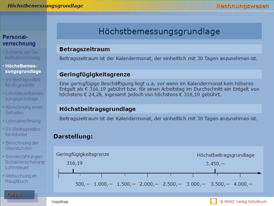 © MANZ Verlag Schulbuch Rechnungswesen Folie 2 Visiothek Höchstbemessungsgrundlage Darstellung: Höchstbemessungsgrundlage Beitragszeitraum ist der Kal