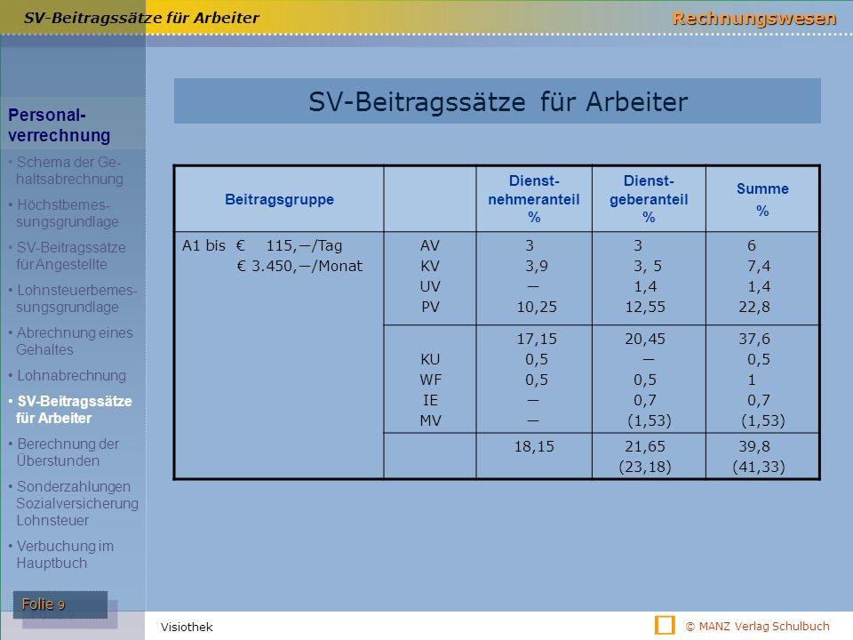 © MANZ Verlag Schulbuch Rechnungswesen Folie 9 Visiothek SV-Beitragssätze für Arbeiter Beitragsgruppe Dienst- nehmeranteil % Dienst- geberanteil % Sum