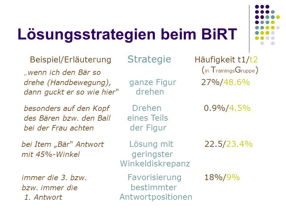 """Lösungsstrategien beim BiRT """" wenn ich den Bär so drehe (Handbewegung), ganze Figur 27%/48.6% dann guckt er so wie hier drehen Beispiel/Erläuterung Strategie Häufigkeit t1/t2 ( in T rainings G ruppe ) besonders auf den Kopf Drehen 0.9%/4.5% des Bären bzw."""