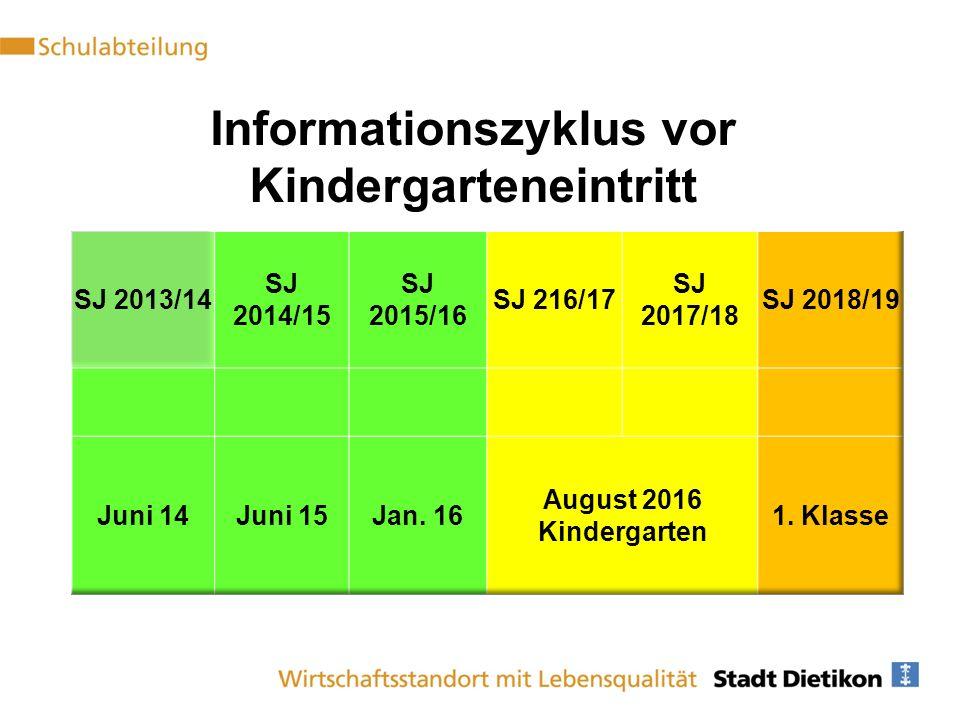 Informationszyklus vor Kindergarteneintritt