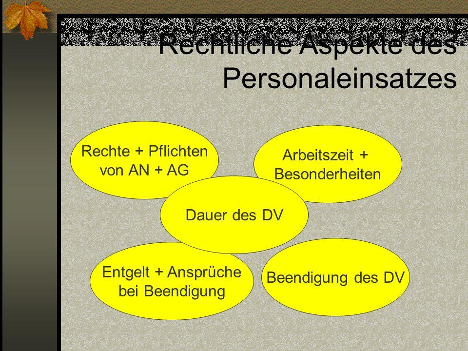 Rechtliche Aspekte des Personaleinsatzes Rechte + Pflichten von AN + AG Arbeitszeit + Besonderheiten Entgelt + Ansprüche bei Beendigung Dauer des DV B