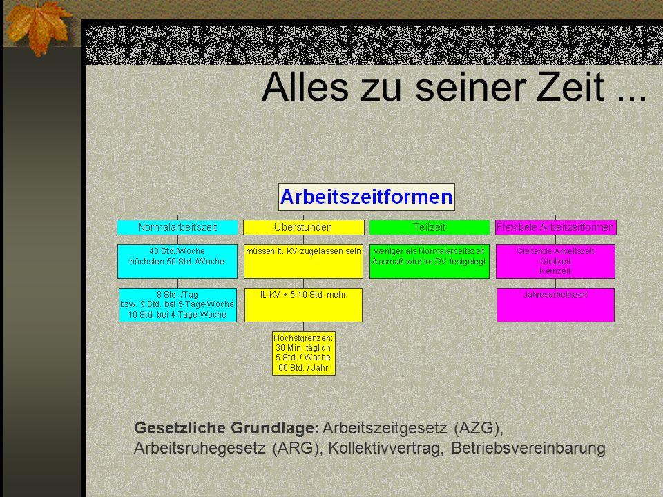 Alles zu seiner Zeit... Gesetzliche Grundlage: Arbeitszeitgesetz (AZG), Arbeitsruhegesetz (ARG), Kollektivvertrag, Betriebsvereinbarung