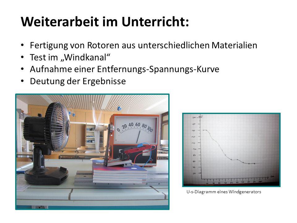 """Weiterarbeit im Unterricht: Fertigung von Rotoren aus unterschiedlichen Materialien Test im """"Windkanal Aufnahme einer Entfernungs-Spannungs-Kurve Deutung der Ergebnisse U-s-Diagramm eines Windgenerators"""