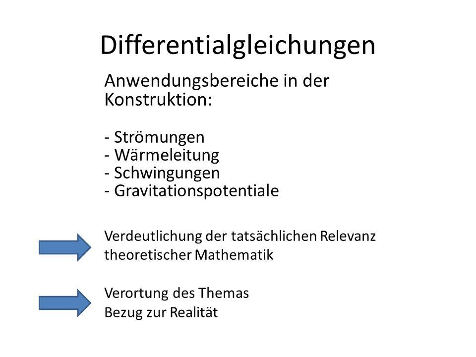 Differentialgleichungen Anwendungsbereiche in der Konstruktion: - Strömungen - Wärmeleitung - Schwingungen - Gravitationspotentiale Verdeutlichung der tatsächlichen Relevanz theoretischer Mathematik Verortung des Themas Bezug zur Realität
