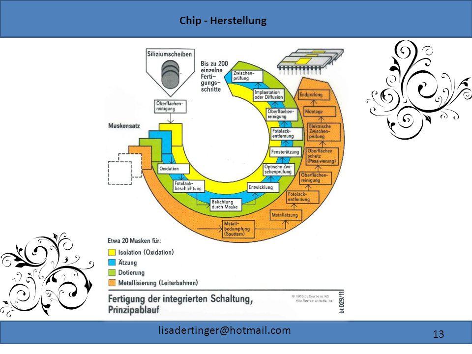 Chip - Herstellung lisadertinger@hotmail.com 13