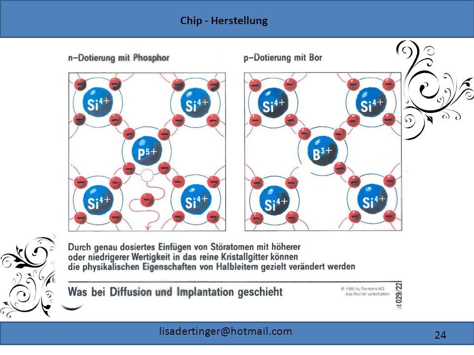 Chip - Herstellung lisadertinger@hotmail.com 24