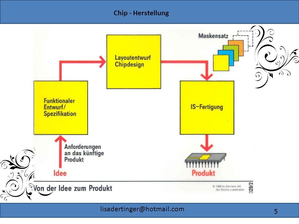 Chip - Herstellung lisadertinger@hotmail.com 5