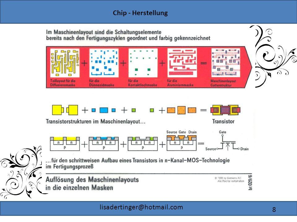 Chip - Herstellung lisadertinger@hotmail.com 8