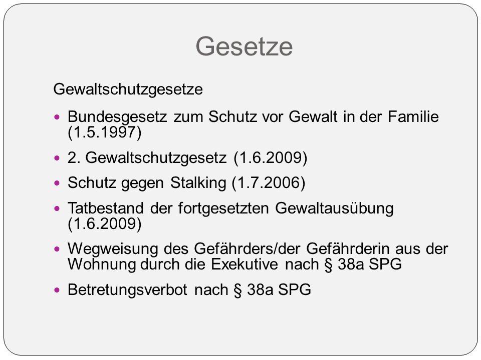 Gesetze Gewaltschutzgesetze Bundesgesetz zum Schutz vor Gewalt in der Familie (1.5.1997) 2. Gewaltschutzgesetz (1.6.2009) Schutz gegen Stalking (1.7.2