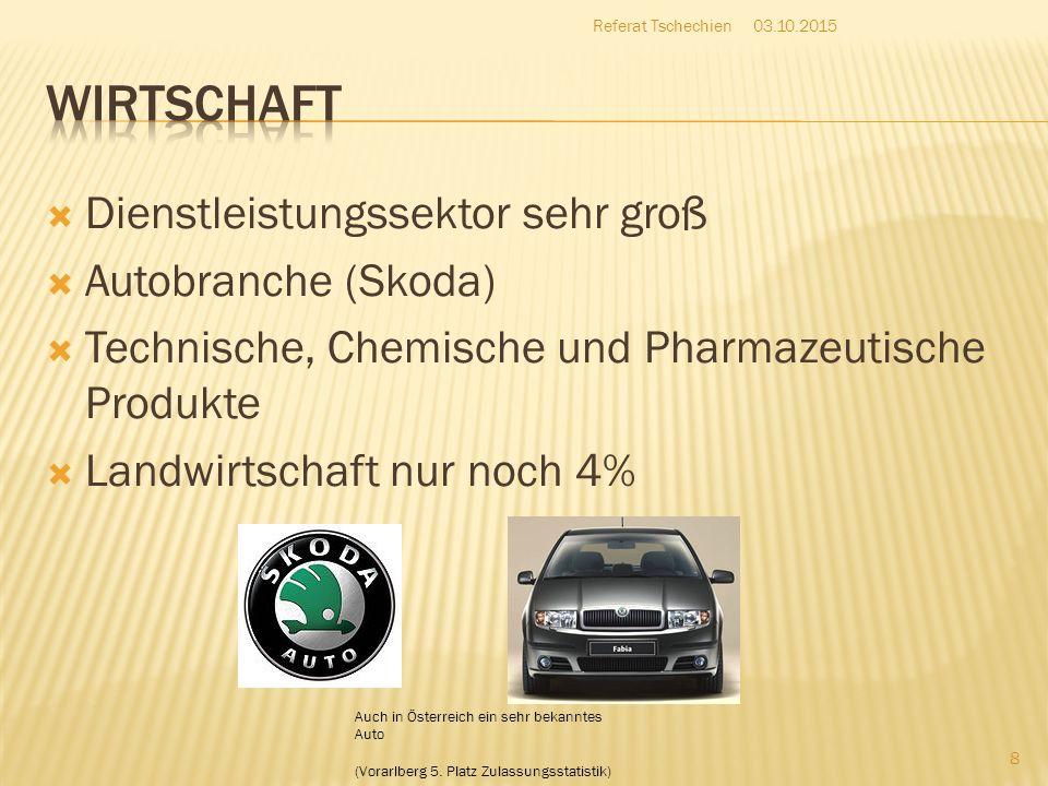  Dienstleistungssektor sehr groß  Autobranche (Skoda)  Technische, Chemische und Pharmazeutische Produkte  Landwirtschaft nur noch 4% Auch in Öste
