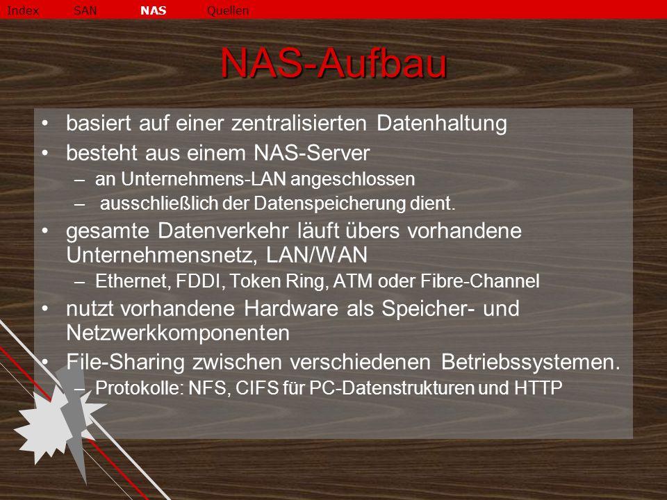 NAS-Aufbau basiert auf einer zentralisierten Datenhaltung besteht aus einem NAS-Server –an Unternehmens-LAN angeschlossen – ausschließlich der Datenspeicherung dient.