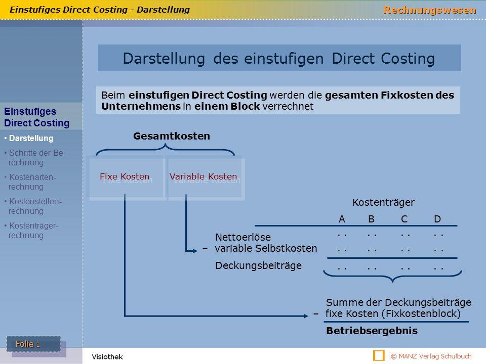 Folie 2 Einstufiges Direct Costing - Arbeitsschritte Arbeitsschritte mit Beispiel Beispiel: Direct Costing Die Gesamtkosten der AMK Pumpenproduktion GMbH, Schärding, betragen € 2.100.000,— und € 1.000.000,― variable Kosten.