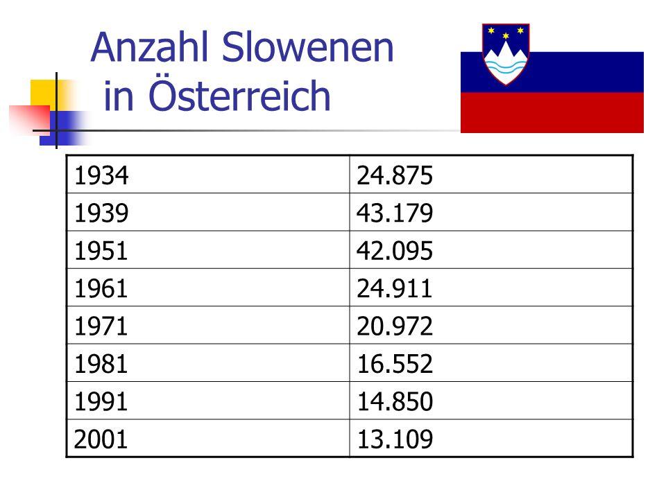 Anzahl Slowenen in Österreich 193424.875 193943.179 195142.095 196124.911 197120.972 198116.552 199114.850 200113.109