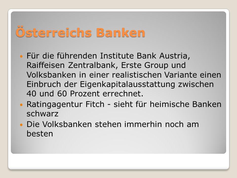 Österreichs Banken Für die führenden Institute Bank Austria, Raiffeisen Zentralbank, Erste Group und Volksbanken in einer realistischen Variante einen Einbruch der Eigenkapitalausstattung zwischen 40 und 60 Prozent errechnet.