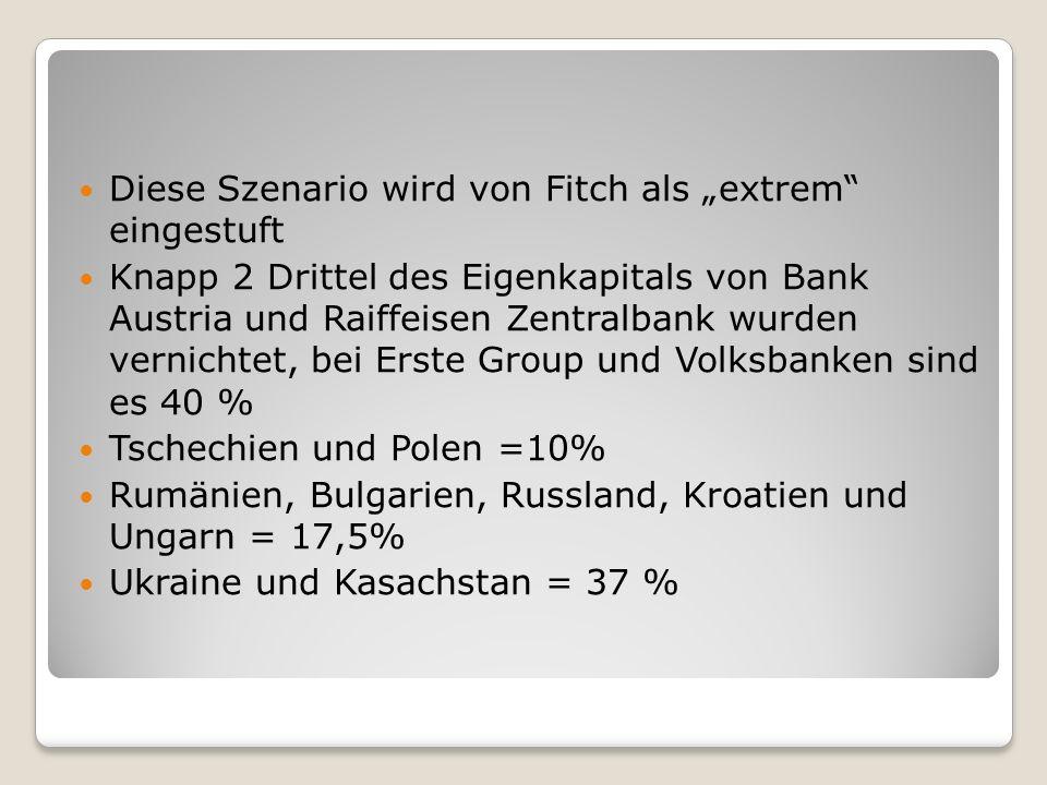 """Diese Szenario wird von Fitch als """"extrem eingestuft Knapp 2 Drittel des Eigenkapitals von Bank Austria und Raiffeisen Zentralbank wurden vernichtet, bei Erste Group und Volksbanken sind es 40 % Tschechien und Polen =10% Rumänien, Bulgarien, Russland, Kroatien und Ungarn = 17,5% Ukraine und Kasachstan = 37 %"""