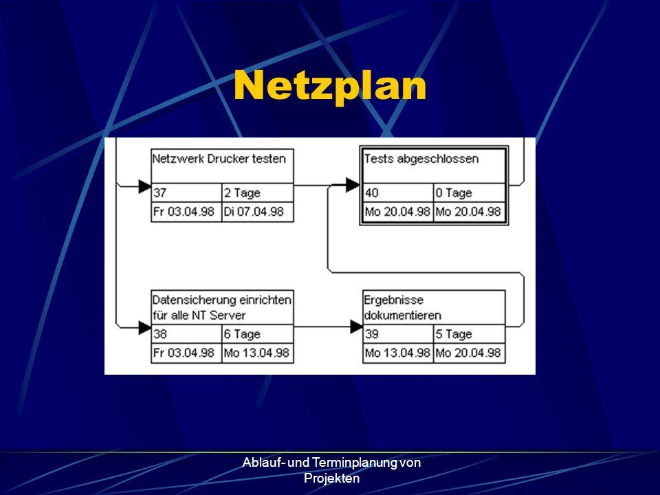 Ablauf- und Terminplanung von Projekten Netzplan