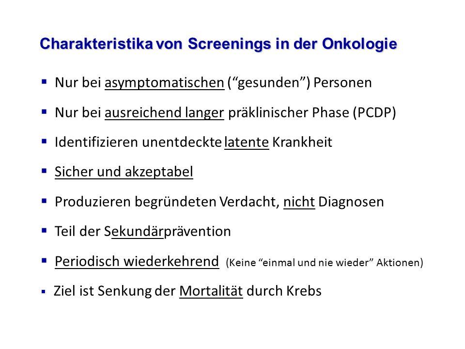 Prävention und Früherkennung des Zervix-Ca (ICD-10: C53) QF Prävention und Gesundheitsförderung WS 2009/2010 Hense & Lellé 1 Charakteristika von Scree