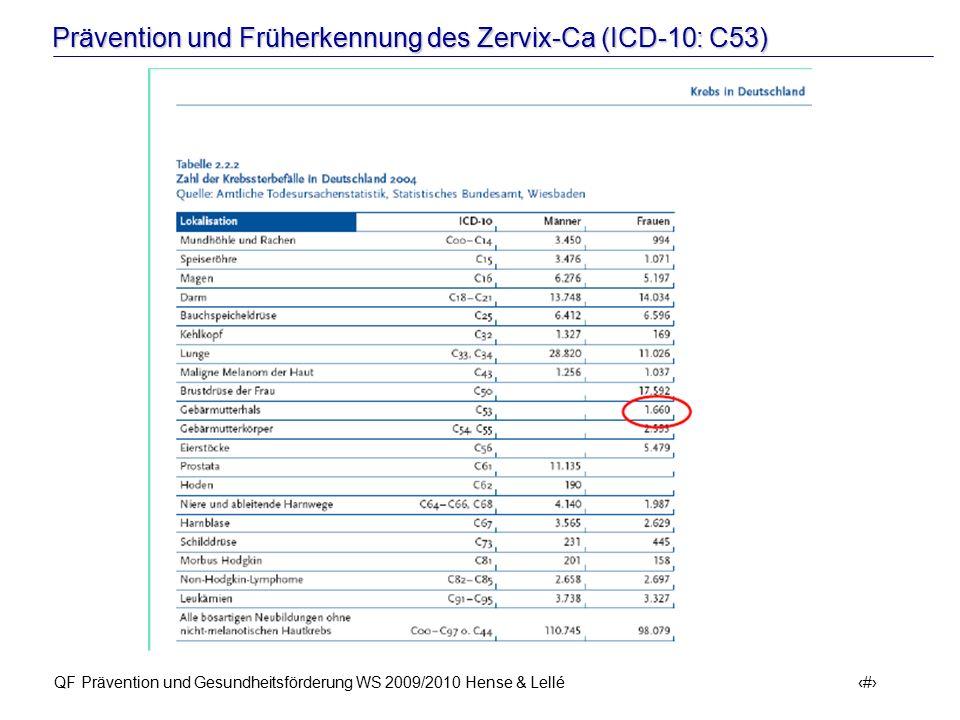Prävention und Früherkennung des Zervix-Ca (ICD-10: C53) QF Prävention und Gesundheitsförderung WS 2009/2010 Hense & Lellé 10