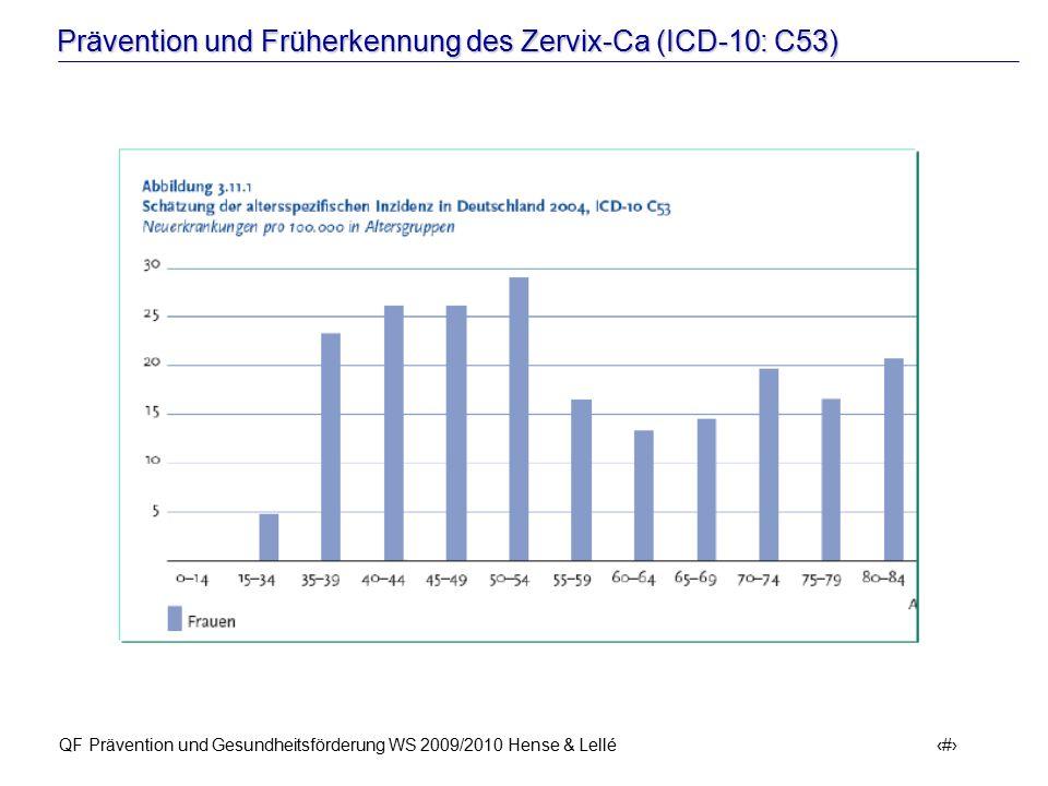 Prävention und Früherkennung des Zervix-Ca (ICD-10: C53) QF Prävention und Gesundheitsförderung WS 2009/2010 Hense & Lellé 11