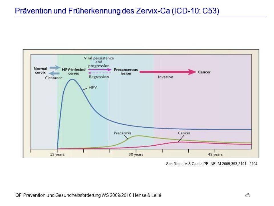 Prävention und Früherkennung des Zervix-Ca (ICD-10: C53) QF Prävention und Gesundheitsförderung WS 2009/2010 Hense & Lellé 19 Schiffman M & Castle PE,
