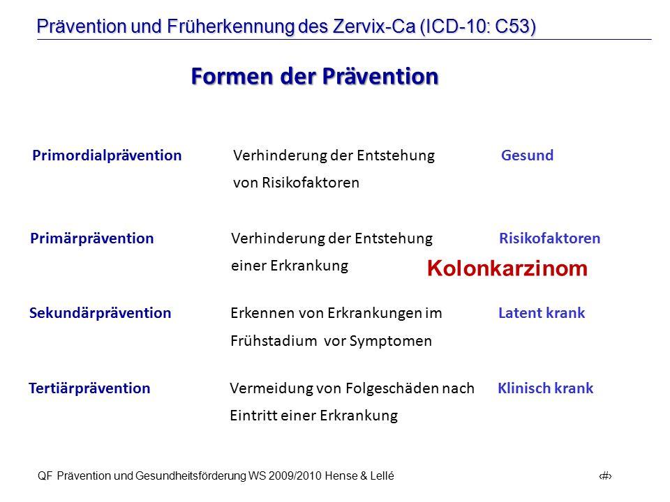 Prävention und Früherkennung des Zervix-Ca (ICD-10: C53) QF Prävention und Gesundheitsförderung WS 2009/2010 Hense & Lellé 2 Formen der Prävention Pri