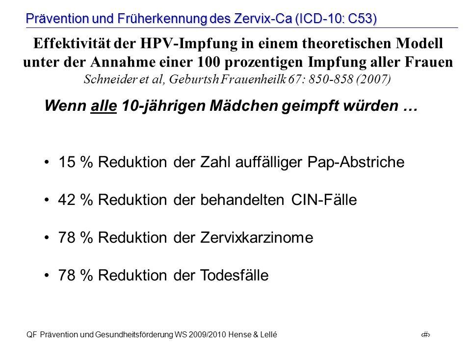 Prävention und Früherkennung des Zervix-Ca (ICD-10: C53) QF Prävention und Gesundheitsförderung WS 2009/2010 Hense & Lellé 32 Effektivität der HPV-Imp