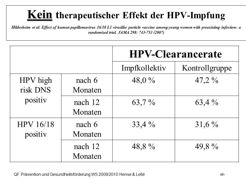 Prävention und Früherkennung des Zervix-Ca (ICD-10: C53) QF Prävention und Gesundheitsförderung WS 2009/2010 Hense & Lellé 37 Kein Kein t herapeutisch