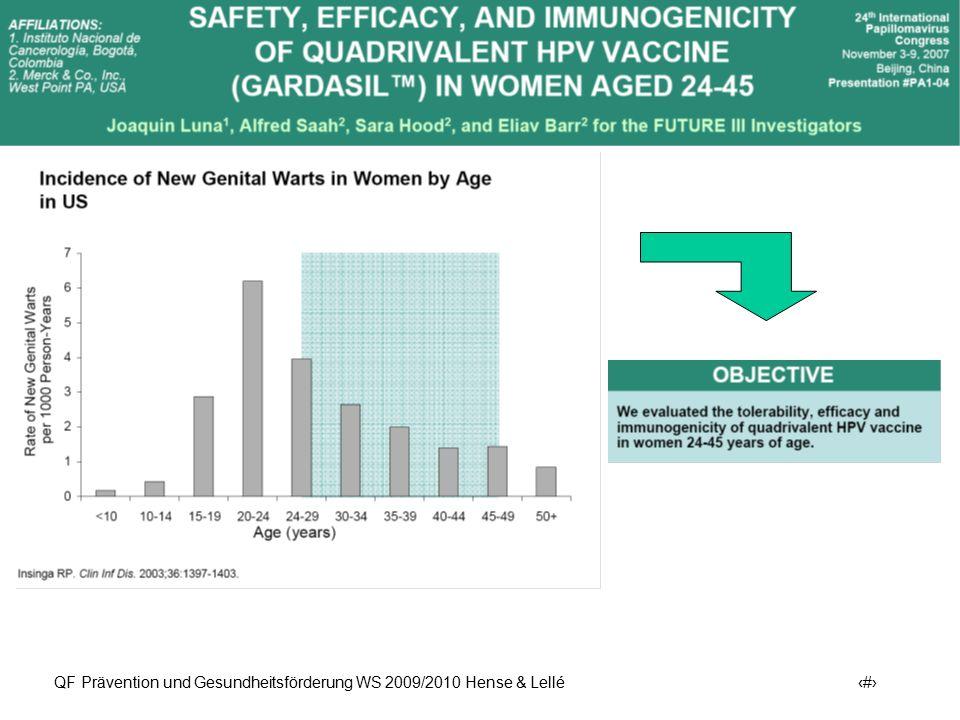 Prävention und Früherkennung des Zervix-Ca (ICD-10: C53) QF Prävention und Gesundheitsförderung WS 2009/2010 Hense & Lellé 41