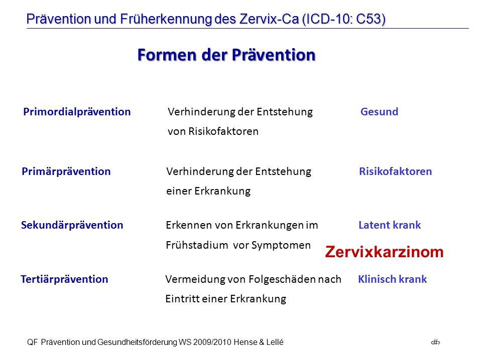 Prävention und Früherkennung des Zervix-Ca (ICD-10: C53) QF Prävention und Gesundheitsförderung WS 2009/2010 Hense & Lellé 46 Formen der Prävention Pr
