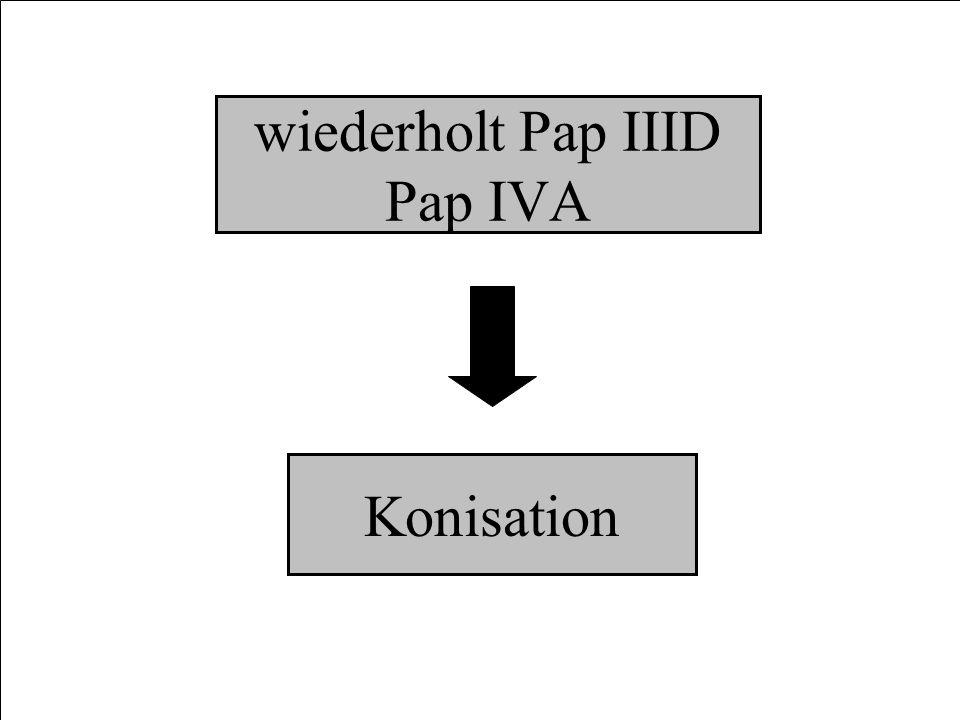 Prävention und Früherkennung des Zervix-Ca (ICD-10: C53) QF Prävention und Gesundheitsförderung WS 2009/2010 Hense & Lellé 54 Konisation wiederholt Pa