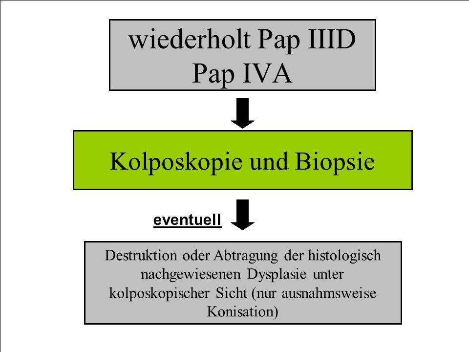 Prävention und Früherkennung des Zervix-Ca (ICD-10: C53) QF Prävention und Gesundheitsförderung WS 2009/2010 Hense & Lellé 57 Destruktion oder Abtragu