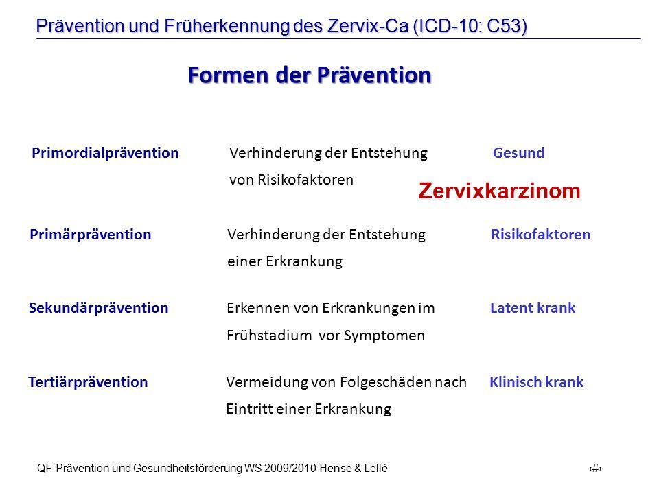 Prävention und Früherkennung des Zervix-Ca (ICD-10: C53) QF Prävention und Gesundheitsförderung WS 2009/2010 Hense & Lellé 6 Formen der Prävention Pri