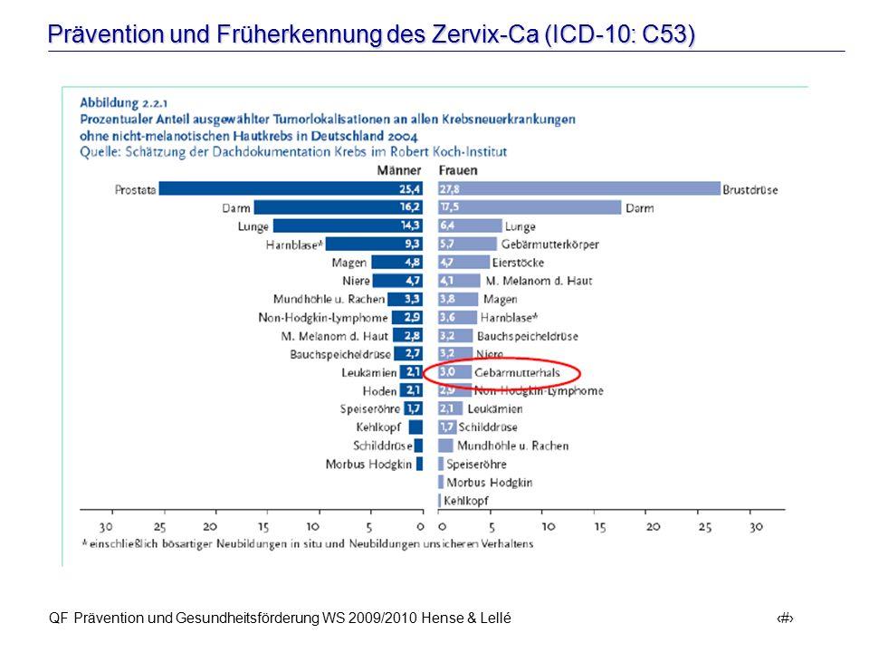Prävention und Früherkennung des Zervix-Ca (ICD-10: C53) QF Prävention und Gesundheitsförderung WS 2009/2010 Hense & Lellé 9
