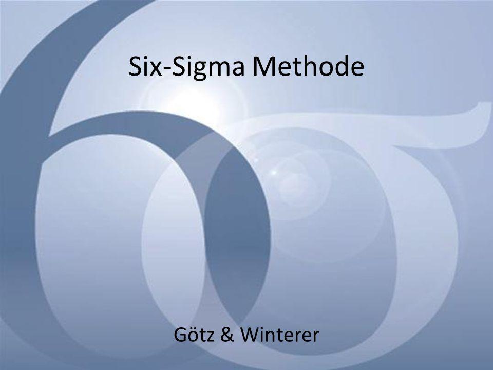 Inhalt Was ist Six-Sigma.