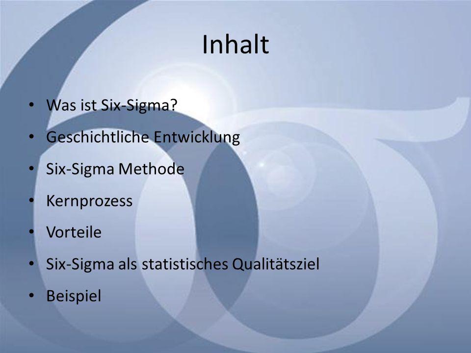 Inhalt Was ist Six-Sigma? Geschichtliche Entwicklung Six-Sigma Methode Kernprozess Vorteile Six-Sigma als statistisches Qualitätsziel Beispiel
