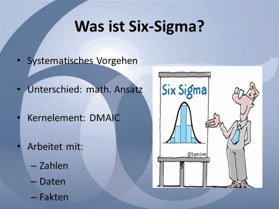 Was ist Six-Sigma? Systematisches Vorgehen Unterschied: math. Ansatz Kernelement: DMAIC Arbeitet mit: – Zahlen – Daten – Fakten