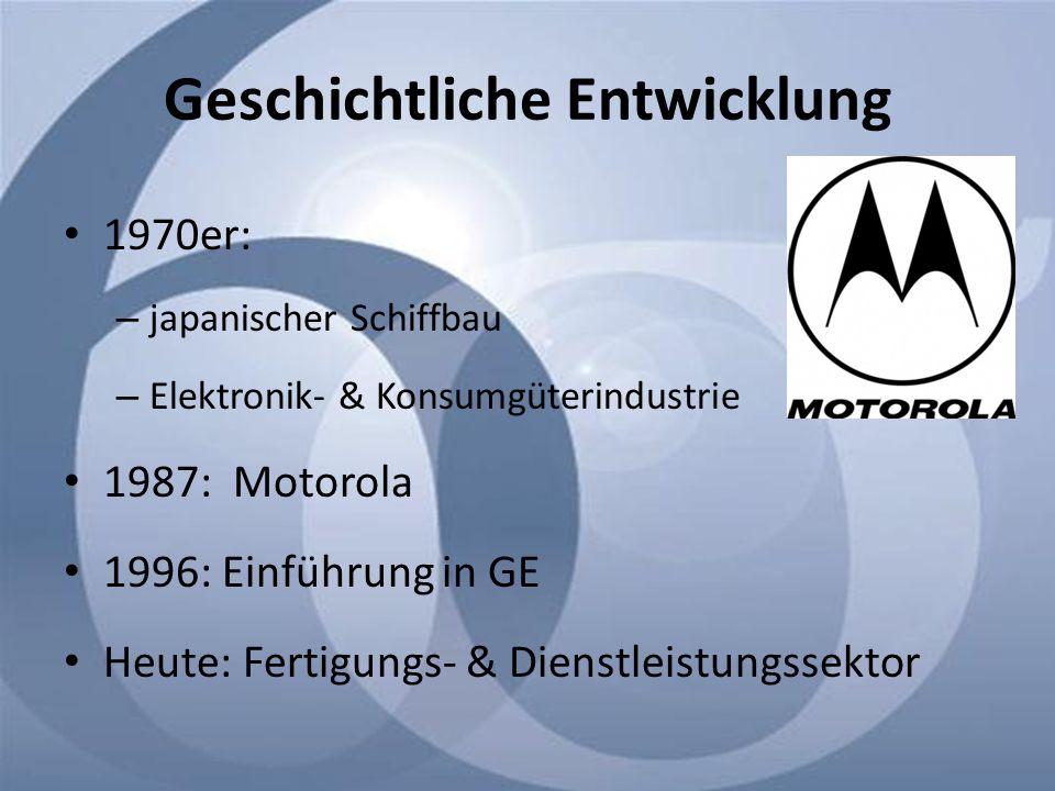 Geschichtliche Entwicklung 1970er: – japanischer Schiffbau – Elektronik- & Konsumgüterindustrie 1987: Motorola 1996: Einführung in GE Heute: Fertigung
