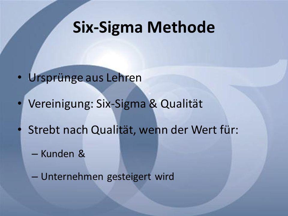 Six-Sigma Methode Ursprünge aus Lehren Vereinigung: Six-Sigma & Qualität Strebt nach Qualität, wenn der Wert für: – Kunden & – Unternehmen gesteigert
