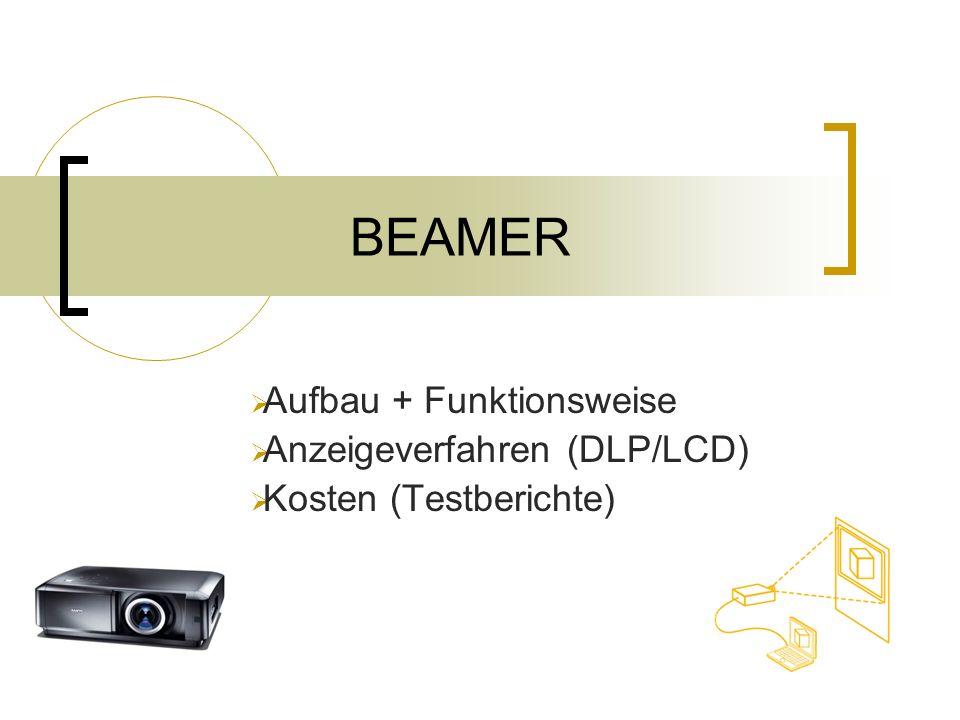 BEAMER  Aufbau + Funktionsweise  Anzeigeverfahren (DLP/LCD)  Kosten (Testberichte)
